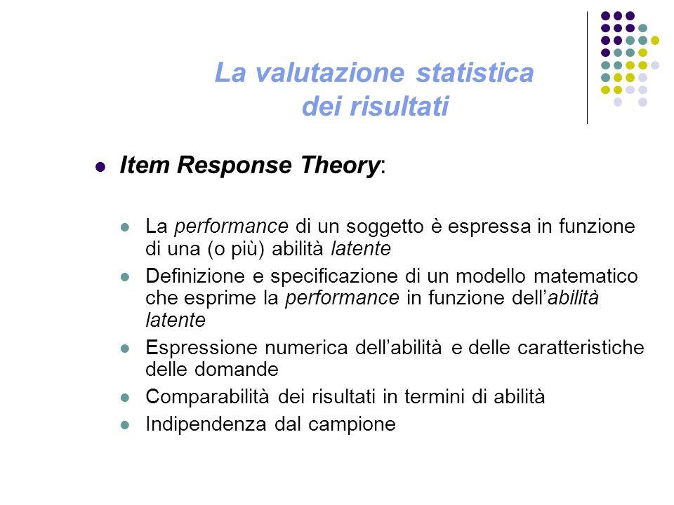 Le curve di risposta nel modello multiple choice (Thissen e Steinberg, 1984) Validazione di una domanda analisi della risposta corretta e dei distrattori