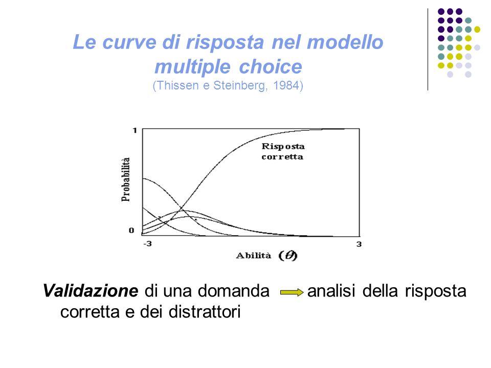 La valutazione statistica dei risultati Item Analysis classica: La performance di un soggetto è espressa in funzione del numero delle risposte corrette Difficoltà di una domanda Potere discriminante di una domanda Attendibilità (coerenza) della prova Il ruolo dei distrattori