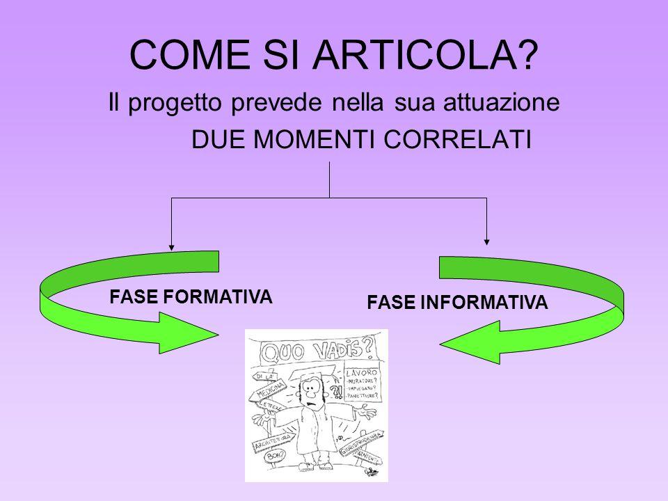 PERCHE IL PROGETTO? PER AIUTARE I RAGAZZI A: CONOSCERE SE STESSI CONOSCERE LA REALTA CIRCOSTANTE CONOSCERE LA SCUOLA ITALIANA CONOSCERE IL MONDO DEL L