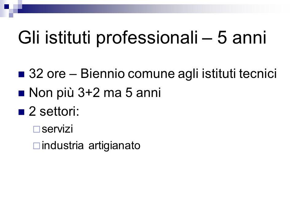 Gli istituti professionali – 5 anni 32 ore – Biennio comune agli istituti tecnici Non più 3+2 ma 5 anni 2 settori: servizi industria artigianato