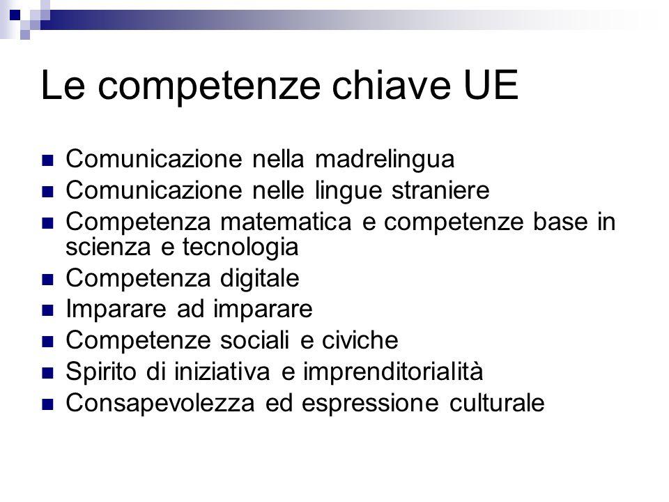 Le competenze chiave UE Comunicazione nella madrelingua Comunicazione nelle lingue straniere Competenza matematica e competenze base in scienza e tecn
