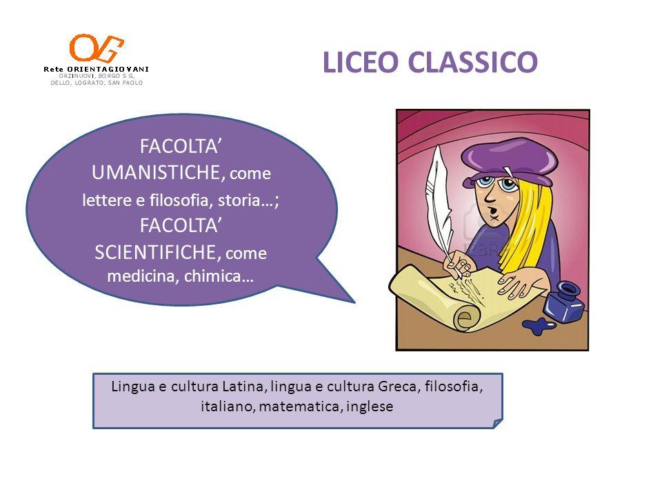 LICEO CLASSICO FACOLTA UMANISTICHE, come lettere e filosofia, storia… ; FACOLTA SCIENTIFICHE, come medicina, chimica… Lingua e cultura Latina, lingua