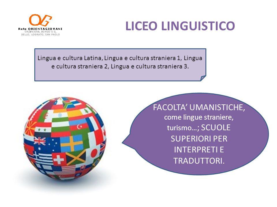 LICEO LINGUISTICO FACOLTA UMANISTICHE, come lingue straniere, turismo… ; SCUOLE SUPERIORI PER INTERPRETI E TRADUTTORI. Lingua e cultura Latina, Lingua
