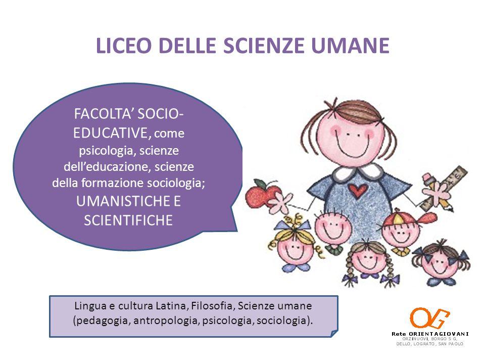 LICEO DELLE SCIENZE UMANE FACOLTA SOCIO- EDUCATIVE, come psicologia, scienze delleducazione, scienze della formazione sociologia; UMANISTICHE E SCIENT