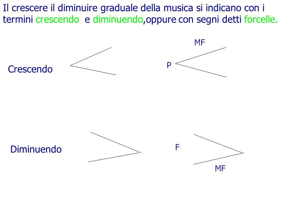 Il crescere il diminuire graduale della musica si indicano con i termini crescendo e diminuendo,oppure con segni detti forcelle. Crescendo Diminuendo