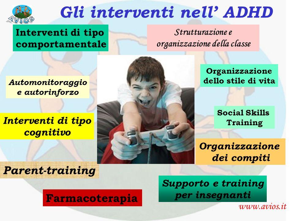 Mappa trattamento ADHD www.avios.it Gli interventi nell ADHD Interventi di tipo comportamentale Interventi di tipo cognitivo Parent-training Struttura