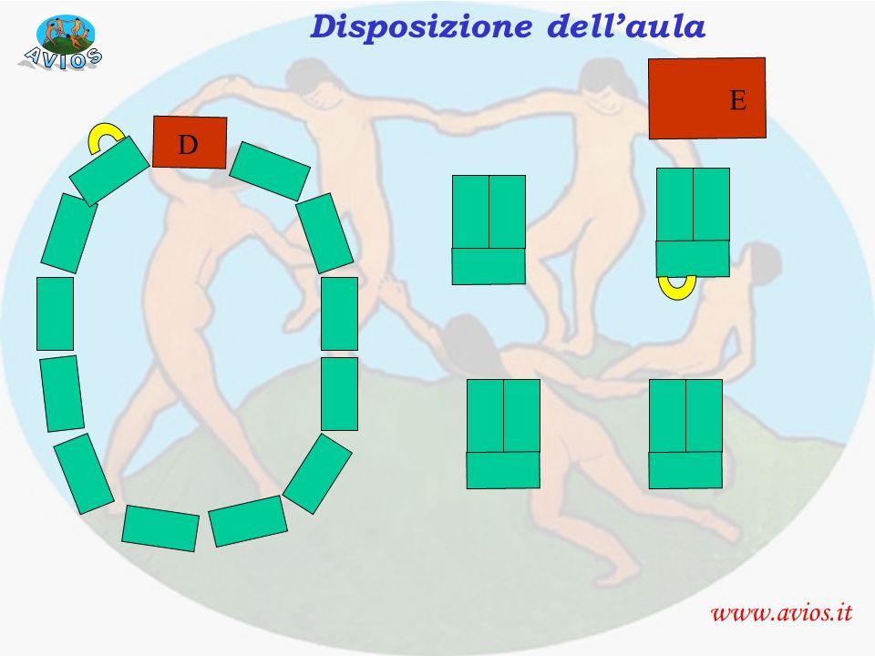 Disposizione aula www.avios.it Disposizione dellaula D E