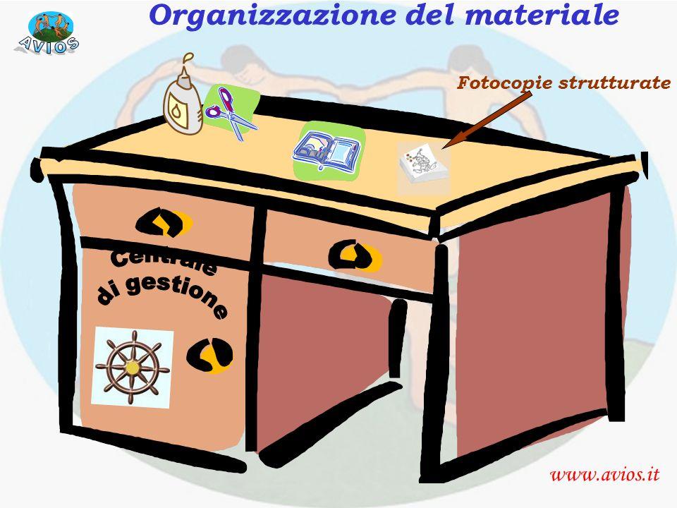 organizzare il materiale www.avios.it Organizzazione del materiale Fotocopie strutturate