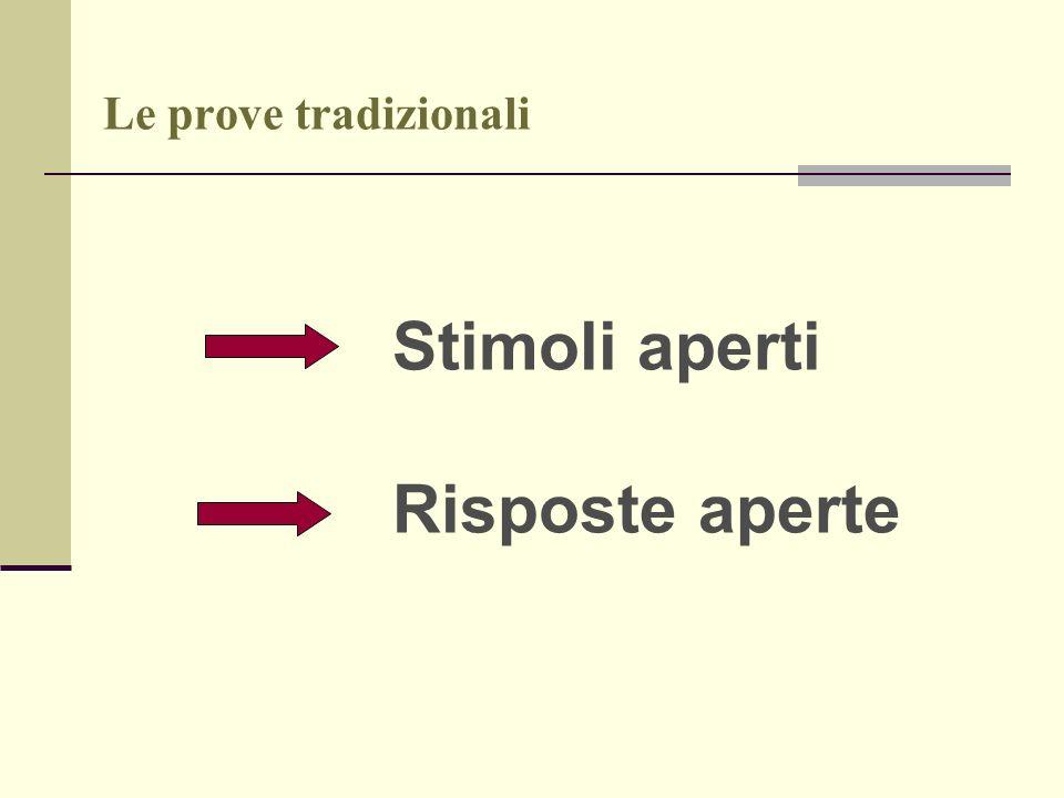 La tassonomia semplificata degli obiettivi cognitivi di Bloom Pensiero convergente o riproduttivo 1.