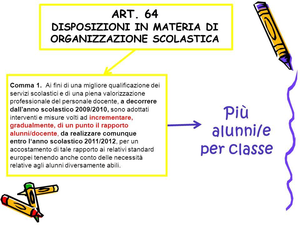 ART. 64 DISPOSIZIONI IN MATERIA DI ORGANIZZAZIONE SCOLASTICA Comma 1.