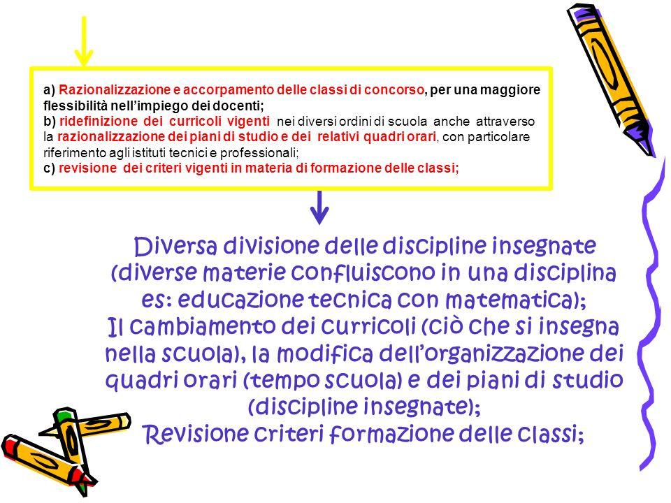 a) Razionalizzazione e accorpamento delle classi di concorso, per una maggiore flessibilità nellimpiego dei docenti; b) ridefinizione dei curricoli vi