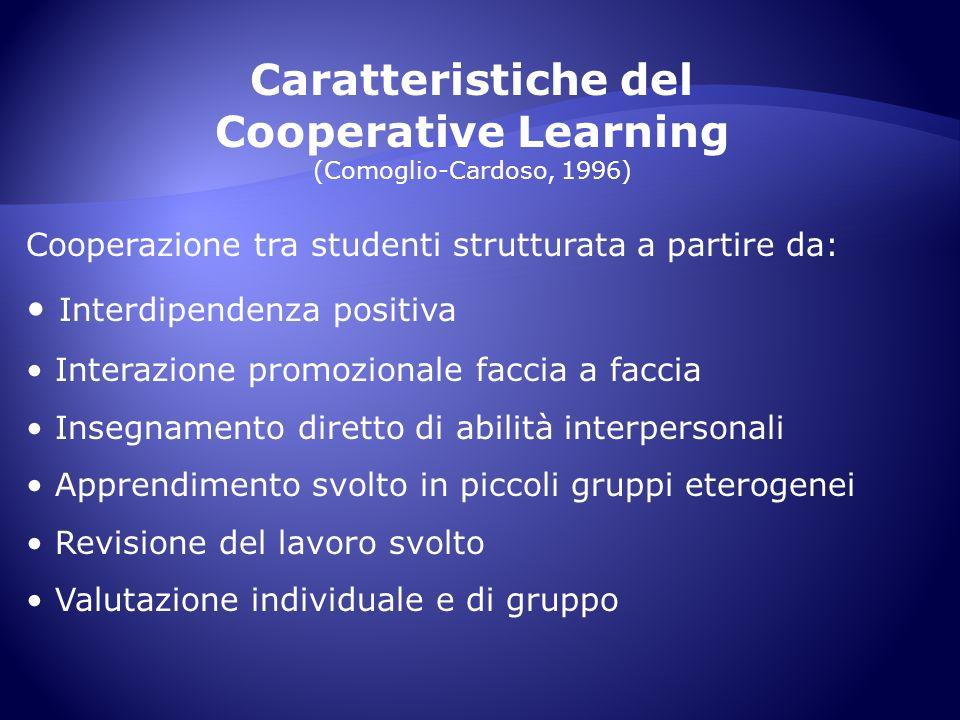 Caratteristiche del Cooperative Learning (Comoglio-Cardoso, 1996) Cooperazione tra studenti strutturata a partire da: Interdipendenza positiva Interaz