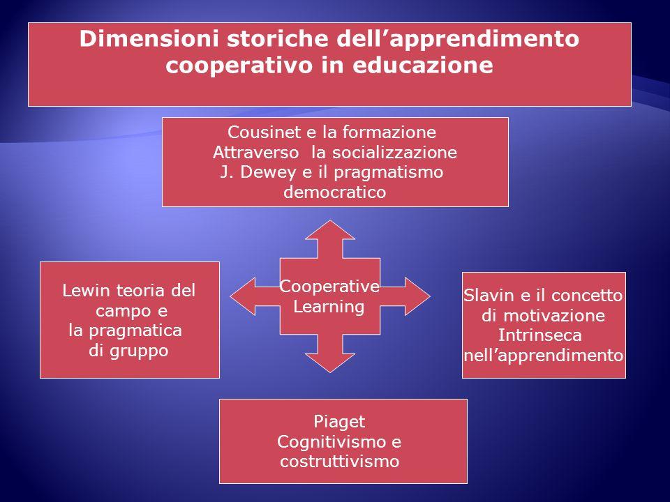 Dimensioni storiche dellapprendimento cooperativo in educazione Cousinet e la formazione Attraverso la socializzazione J. Dewey e il pragmatismo democ