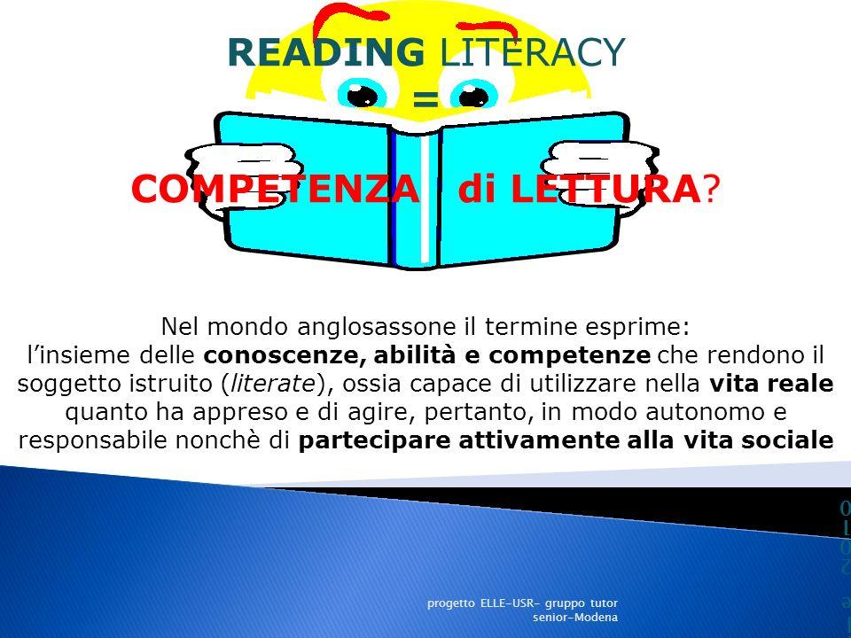 , 15 aprile 2010, 15 aprile 2010 READING LITERACY = COMPETENZA di LETTURA? Nel mondo anglosassone il termine esprime: linsieme delle conoscenze, abili
