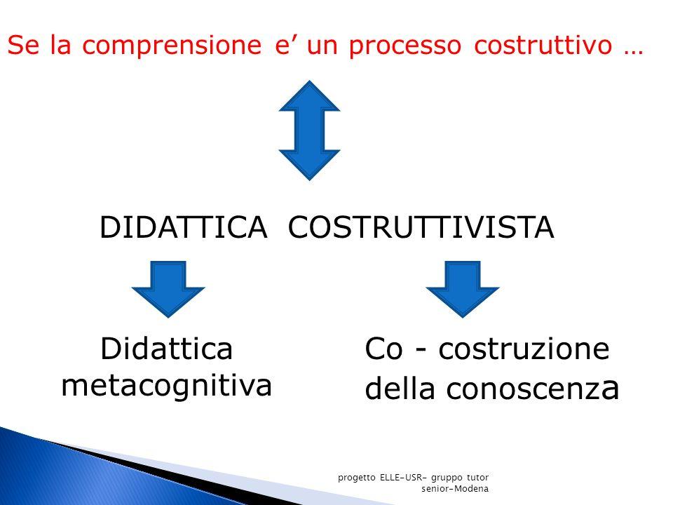 Se la comprensione e un processo costruttivo … DIDATTICA COSTRUTTIVISTA Didattica metacognitiva Co - costruzione della conoscenz a progetto ELLE-USR- gruppo tutor senior-Modena
