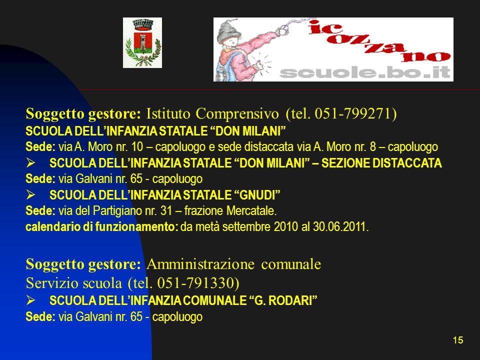 15 Soggetto gestore: Istituto Comprensivo (tel. 051-799271) SCUOLA DELLINFANZIA STATALE DON MILANI Sede: via A. Moro nr. 10 – capoluogo e sede distacc
