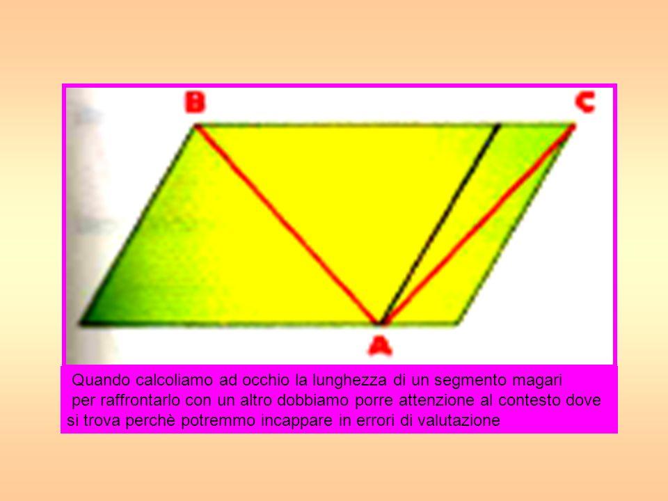 Quando calcoliamo ad occhio la lunghezza di un segmento magari per raffrontarlo con un altro dobbiamo porre attenzione al contesto dove si trova perch