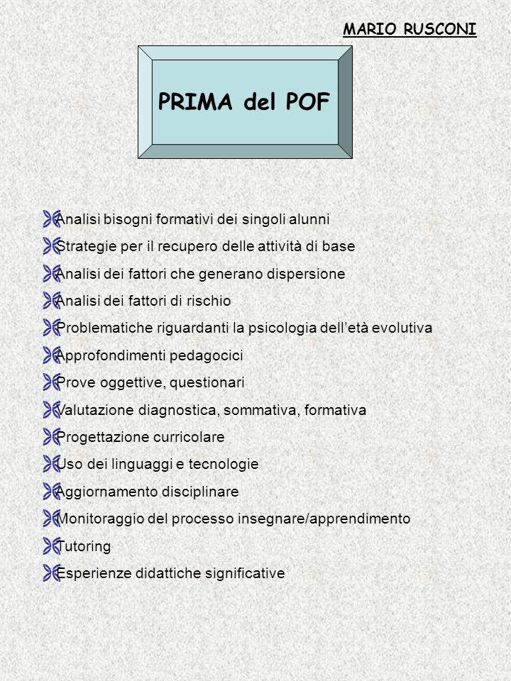 PRIMA del POF Analisi bisogni formativi dei singoli alunni Strategie per il recupero delle attività di base Analisi dei fattori che generano dispersio