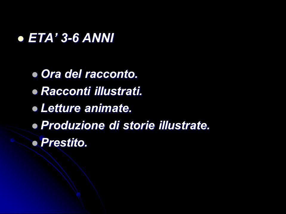 ETA 3-6 ANNI ETA 3-6 ANNI Ora del racconto. Ora del racconto. Racconti illustrati. Racconti illustrati. Letture animate. Letture animate. Produzione d