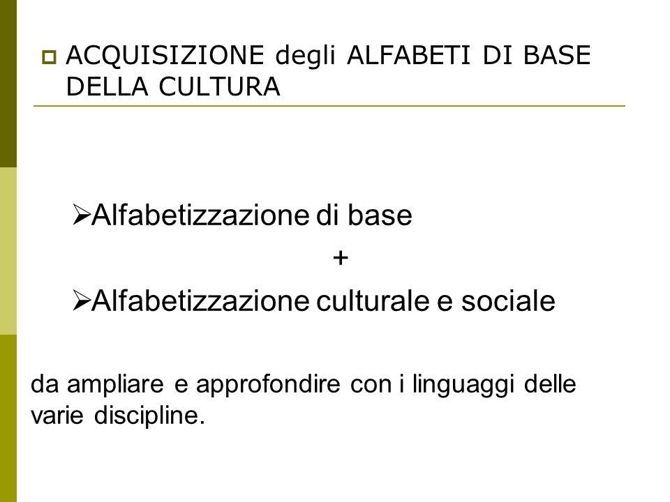 ACQUISIZIONE degli ALFABETI DI BASE DELLA CULTURA Alfabetizzazione di base + Alfabetizzazione culturale e sociale da ampliare e approfondire con i lin