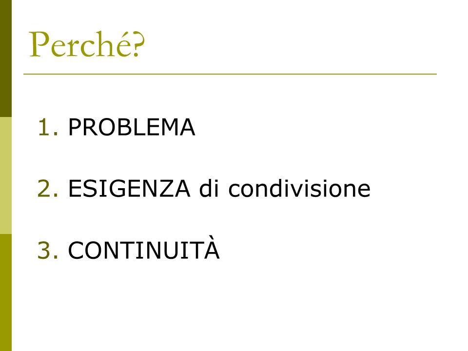 Perché? 1.PROBLEMA 2.ESIGENZA di condivisione 3.CONTINUITÀ