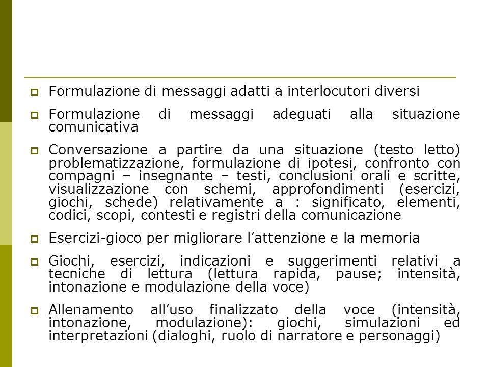 Formulazione di messaggi adatti a interlocutori diversi Formulazione di messaggi adeguati alla situazione comunicativa Conversazione a partire da una