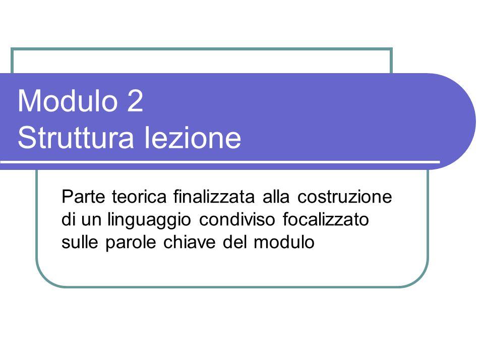Modulo 2 Struttura lezione Parte teorica finalizzata alla costruzione di un linguaggio condiviso focalizzato sulle parole chiave del modulo