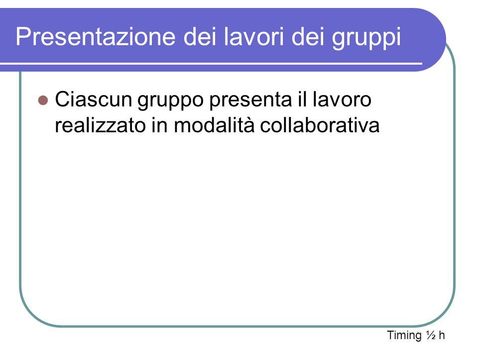 Presentazione dei lavori dei gruppi Ciascun gruppo presenta il lavoro realizzato in modalità collaborativa Timing ½ h