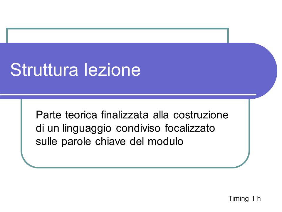 Struttura lezione Parte teorica finalizzata alla costruzione di un linguaggio condiviso focalizzato sulle parole chiave del modulo Timing 1 h