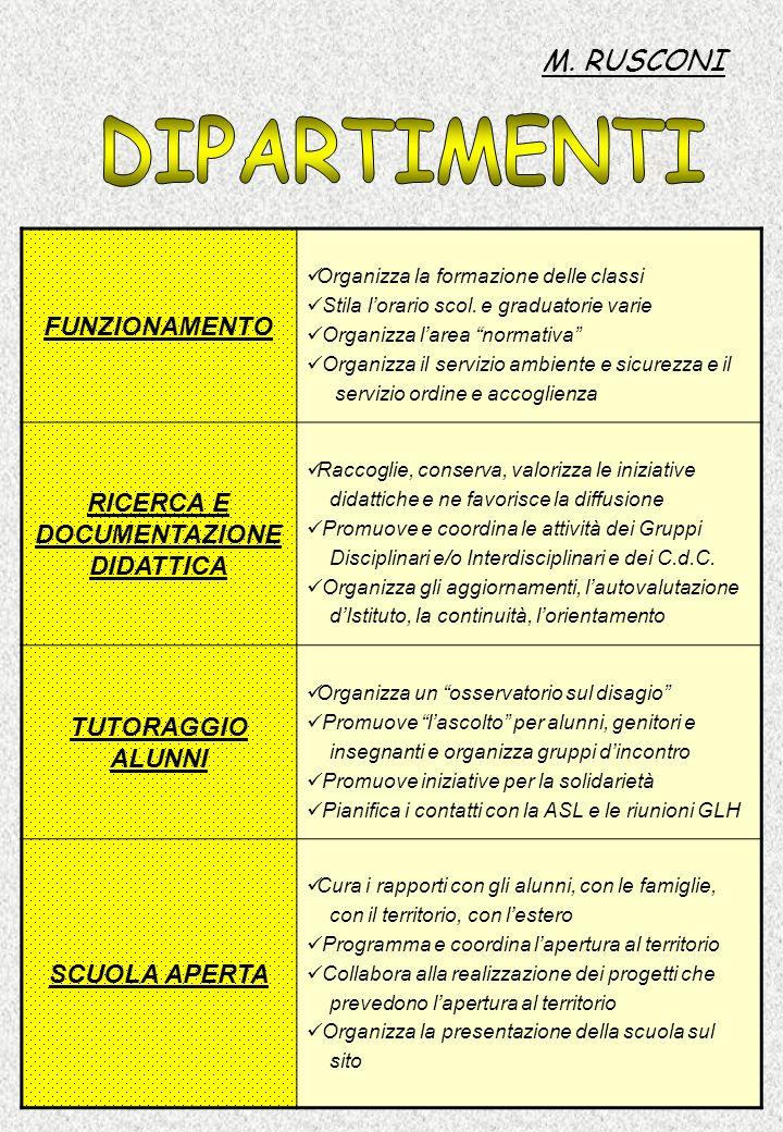 FUNZIONAMENTO Organizza la formazione delle classi Stila lorario scol.