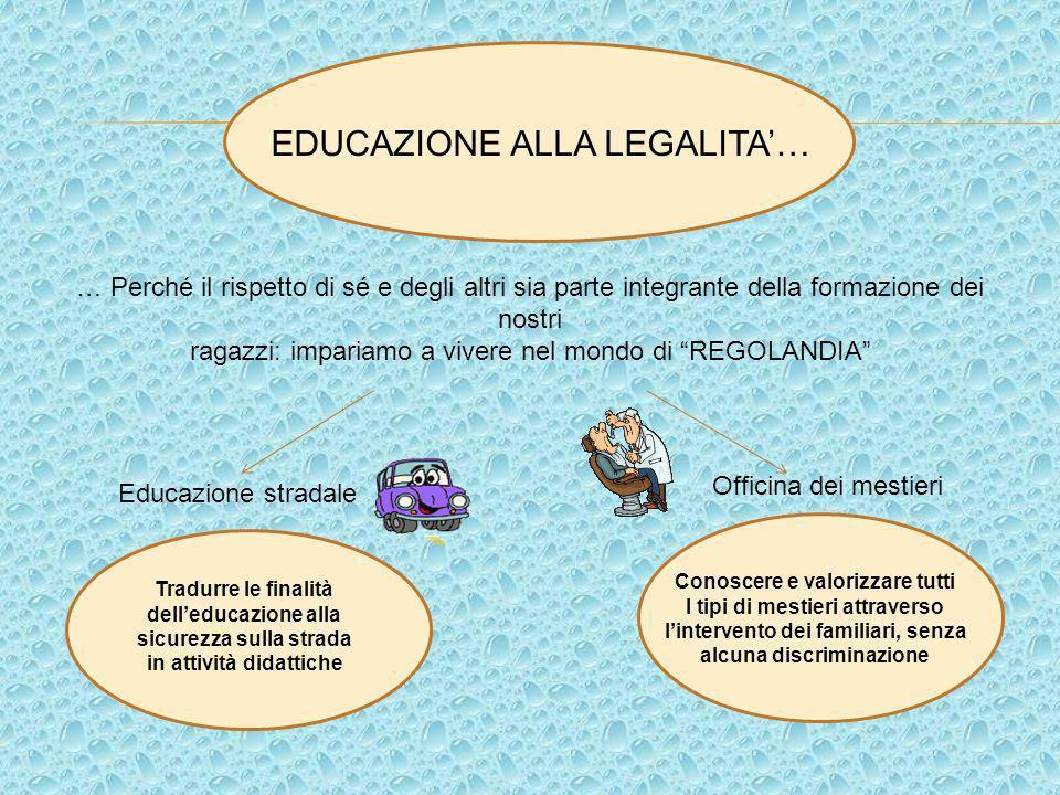 Educazione stradale Officina dei mestieri EDUCAZIONE ALLA LEGALITA… … Perché il rispetto di sé e degli altri sia parte integrante della formazione dei
