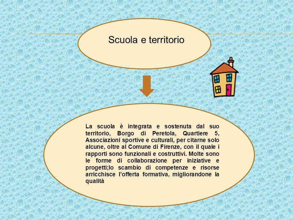 Scuola e territorio La scuola è integrata e sostenuta dal suo territorio, Borgo di Peretola, Quartiere 5, Associazioni sportive e culturali, per citar