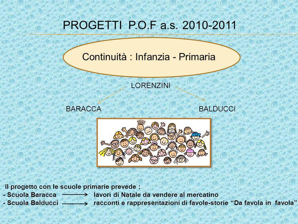 PROGETTI P.O.F a.s. 2010-2011 BALDUCCIBARACCA Il progetto con le scuole primarie prevede : - Scuola Baracca lavori di Natale da vendere al mercatino -