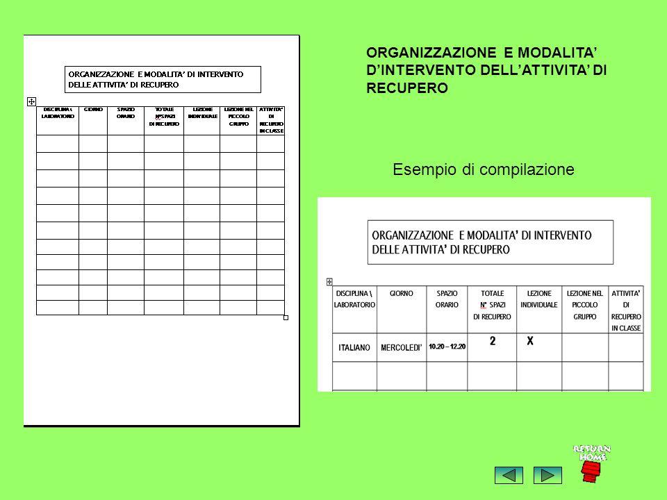 ORGANIZZAZIONE E MODALITA DINTERVENTO DELLATTIVITA DI RECUPERO Esempio di compilazione