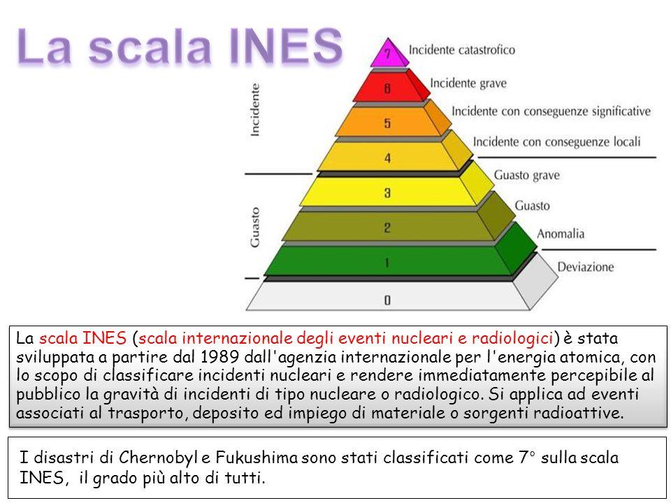 La scala INES (scala internazionale degli eventi nucleari e radiologici) è stata sviluppata a partire dal 1989 dall'agenzia internazionale per l'energ