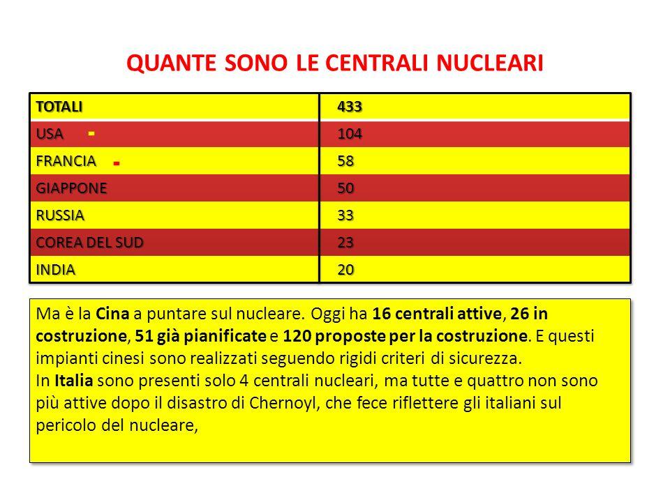 QUANTE SONO LE CENTRALI NUCLEARI Ma è la Cina a puntare sul nucleare. Oggi ha 16 centrali attive, 26 in costruzione, 51 già pianificate e 120 proposte