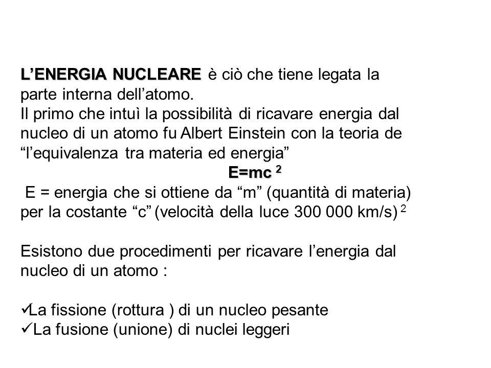 LENERGIA NUCLEARE LENERGIA NUCLEARE è ciò che tiene legata la parte interna dellatomo. Il primo che intuì la possibilità di ricavare energia dal nucle