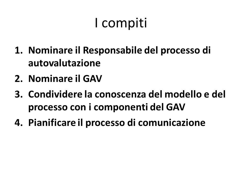 Le criticità Nomina del responsabile Nomina del GAV Piano di Comunicazione