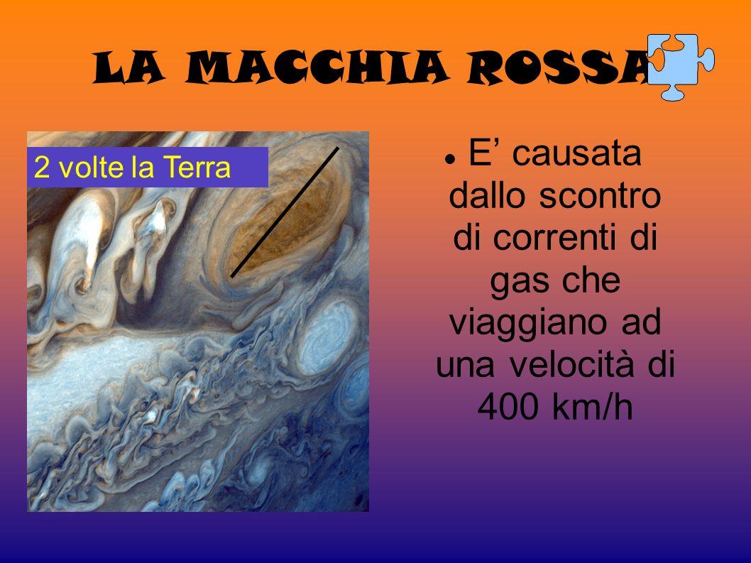 LA MACCHIA ROSSA E causata dallo scontro di correnti di gas che viaggiano ad una velocità di 400 km/h 2 volte la Terra