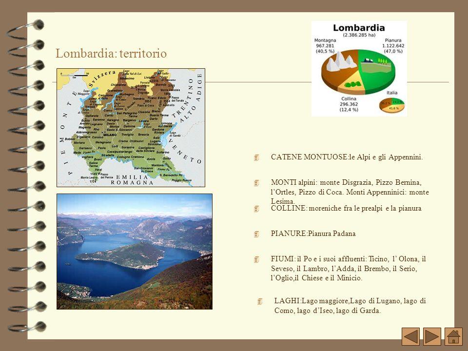 Lombardia: territorio 4 CATENE MONTUOSE:le Alpi e gli Appennini. 4 MONTI alpini: monte Disgrazia, Pizzo Bernina, lOrtles, Pizzo di Coca. Monti Appenni