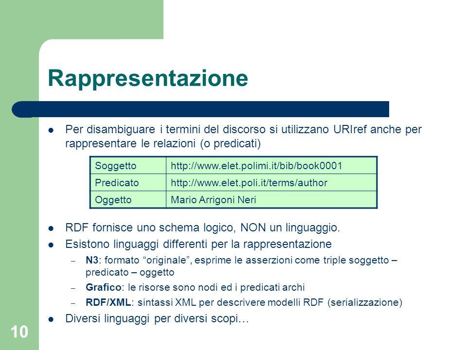 10 Rappresentazione Per disambiguare i termini del discorso si utilizzano URIref anche per rappresentare le relazioni (o predicati) RDF fornisce uno s