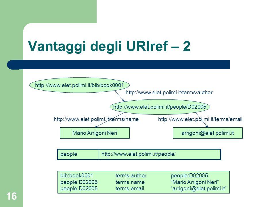 16 Vantaggi degli URIref – 2 http://www.elet.polimi.it/bib/book0001 Mario Arrigoni Neri http://www.elet.polimi.it/terms/author bib:book0001terms:autho