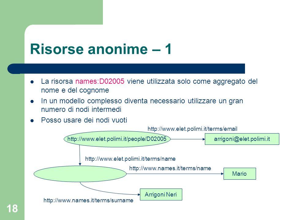 18 Risorse anonime – 1 La risorsa names:D02005 viene utilizzata solo come aggregato del nome e del cognome In un modello complesso diventa necessario