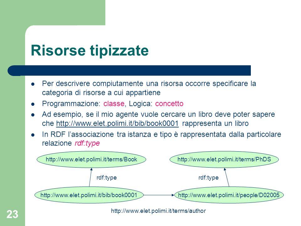 23 Risorse tipizzate Per descrivere compiutamente una risorsa occorre specificare la categoria di risorse a cui appartiene Programmazione: classe, Log