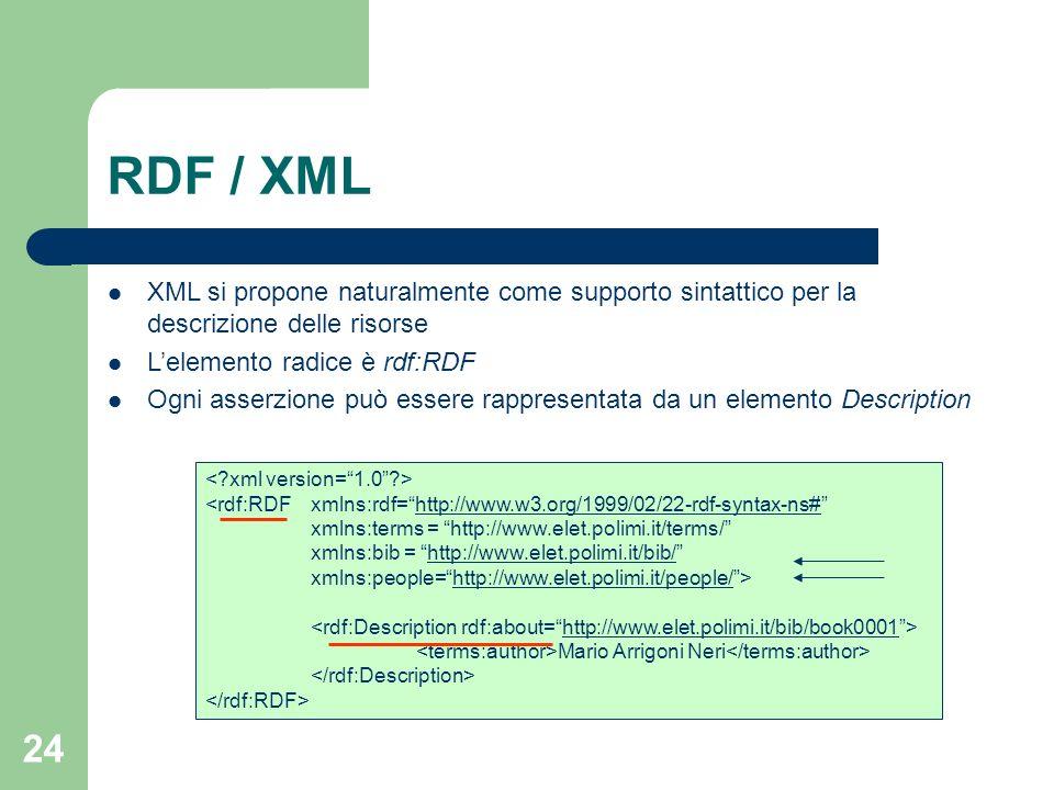 24 RDF / XML XML si propone naturalmente come supporto sintattico per la descrizione delle risorse Lelemento radice è rdf:RDF Ogni asserzione può esse