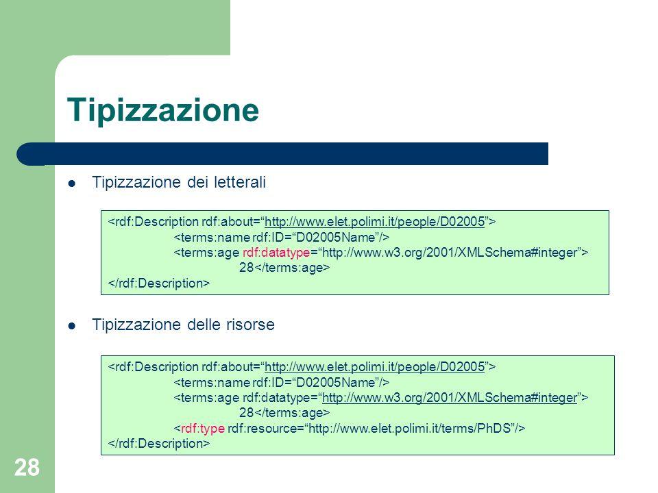 28 Tipizzazione Tipizzazione dei letterali Tipizzazione delle risorse http://www.elet.polimi.it/people/D02005 28 http://www.elet.polimi.it/people/D020