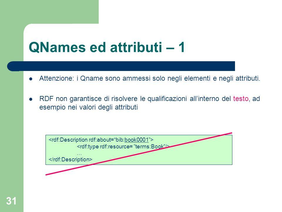 31 Attenzione: i Qname sono ammessi solo negli elementi e negli attributi. RDF non garantisce di risolvere le qualificazioni allinterno del testo, ad