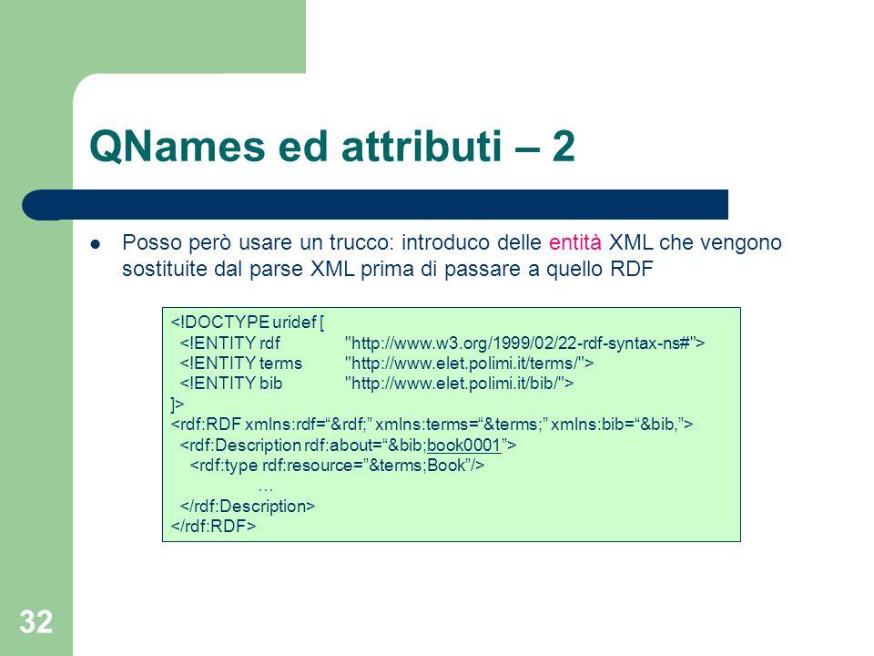 32 Posso però usare un trucco: introduco delle entità XML che vengono sostituite dal parse XML prima di passare a quello RDF QNames ed attributi – 2 <