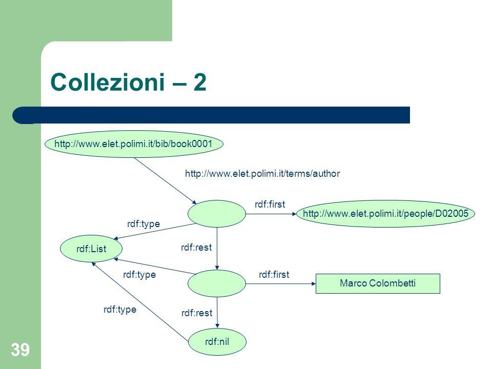 39 Collezioni – 2 http://www.elet.polimi.it/bib/book0001 Marco Colombetti rdf:type rdf:List http://www.elet.polimi.it/people/D02005 rdf:first rdf:type