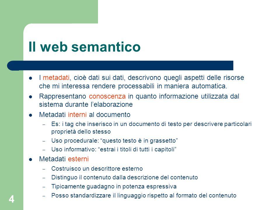 4 Il web semantico I metadati, cioè dati sui dati, descrivono quegli aspetti delle risorse che mi interessa rendere processabili in maniera automatica